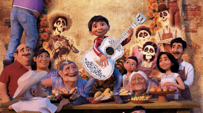 Coco · Walt Disney Pictures